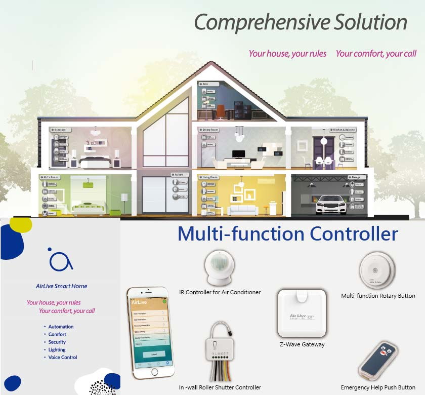 Comprehensive Solution - Multi-function Controller
