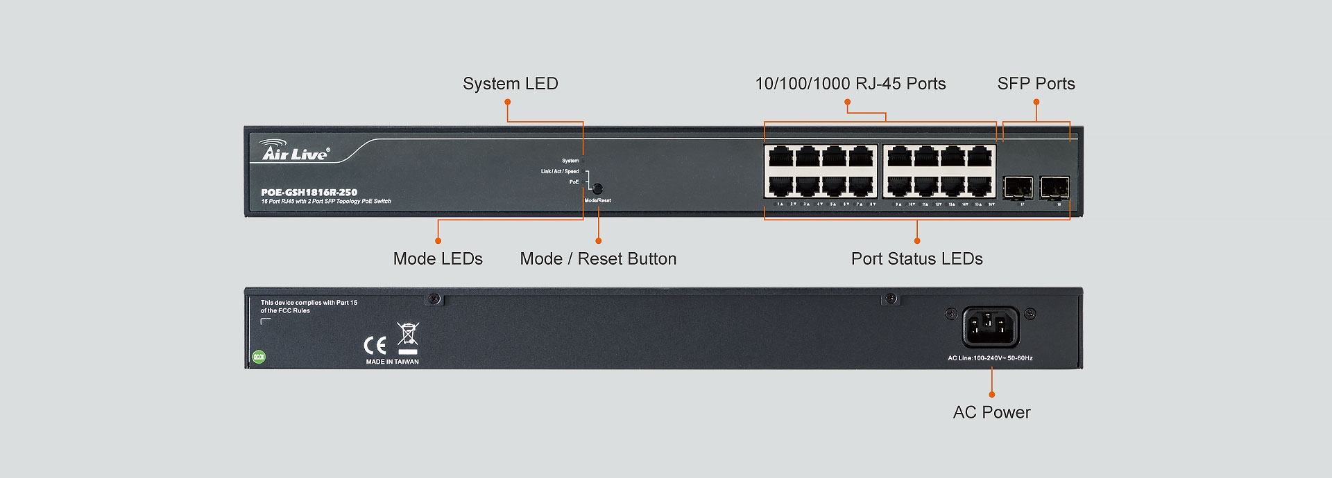 Visually Understand - Auto-Topology Managed PoE Switch