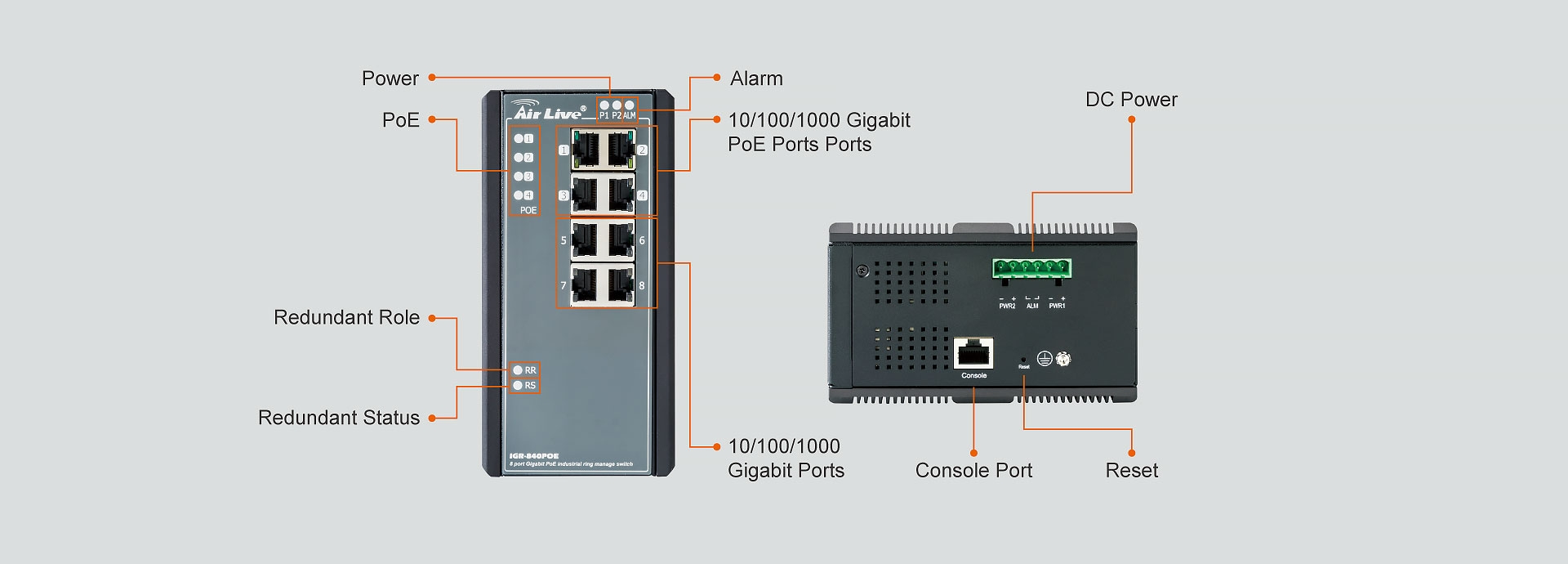 Reliable and Industrial-grade POE Switch