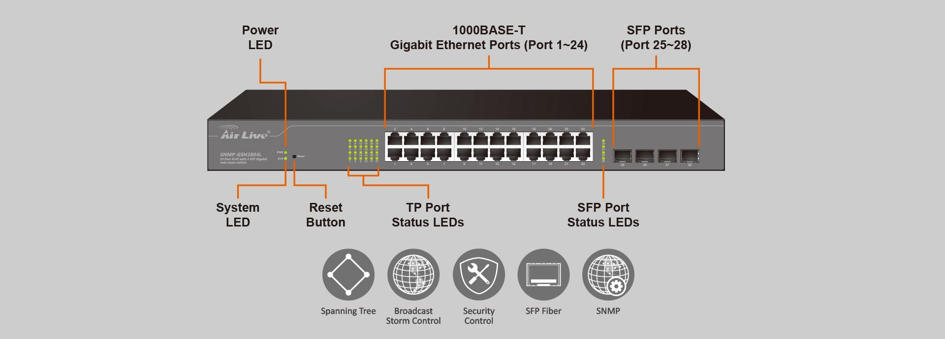 Gigabit High Performance 28 Port Web Smart Switch