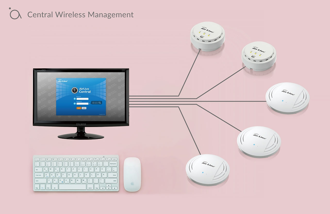 Central Wireless Management
