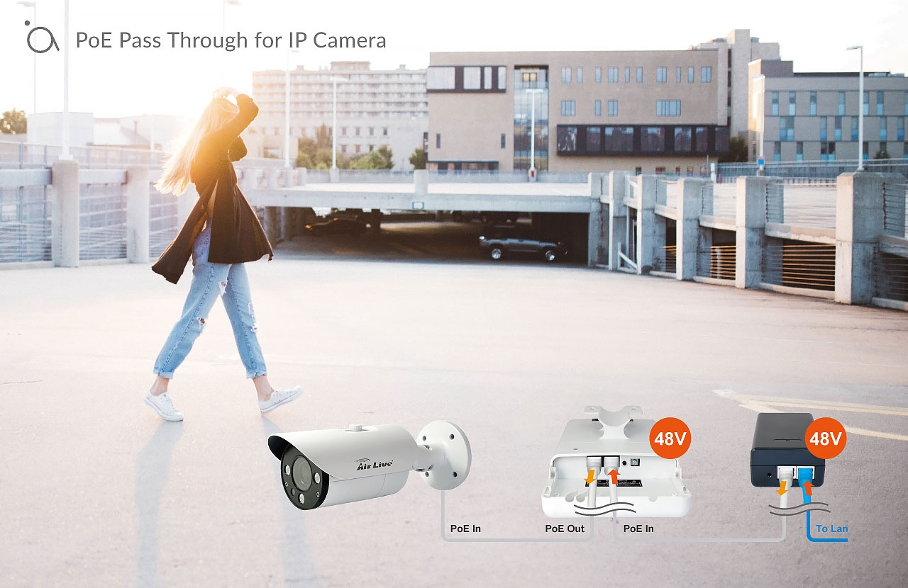 PoE Pass Through for IP Camera