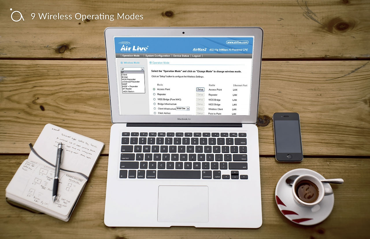 9 Wireless Operating Modes