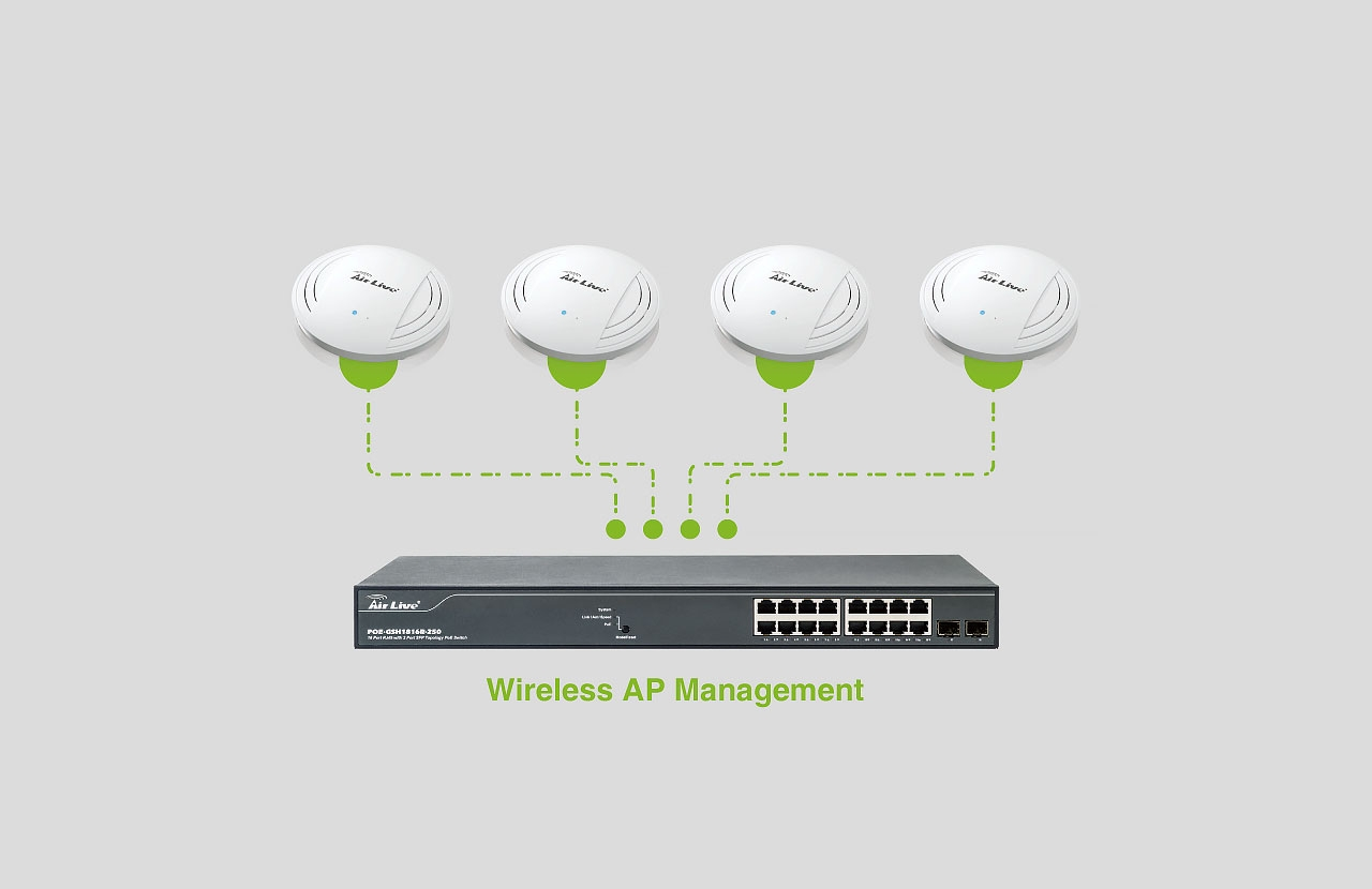 Local Wireless AP Management