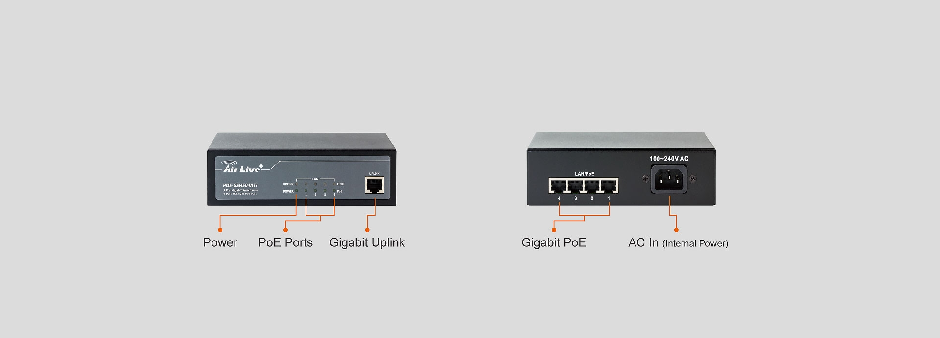 Reliable compact size Gigabit PoE switch