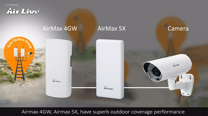 Wireless Surveillance Network Solution -- AirMax5X/5X-20 & AirMax 4GW