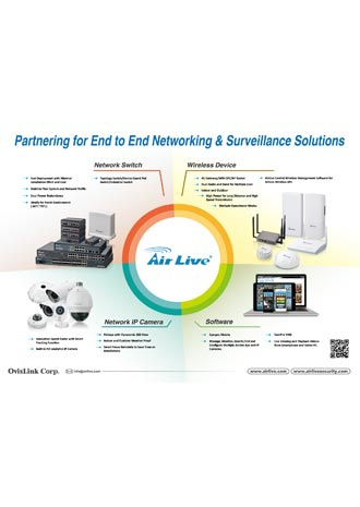AirLive All products
