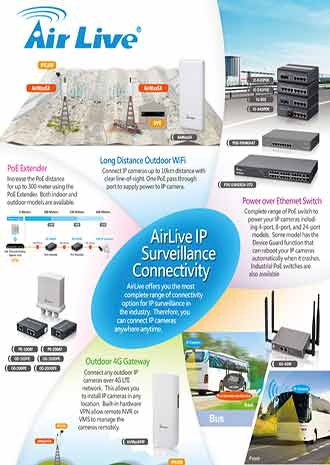 AirLive IP Surveillance Connectivity