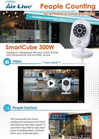 Smartcube people counting to enhance your business