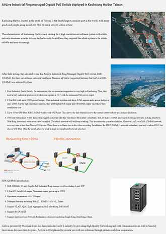 AirLive Industrial Ring managed Gigabit PoE Switch deployed in Kaohsiung Harbor Taiwan