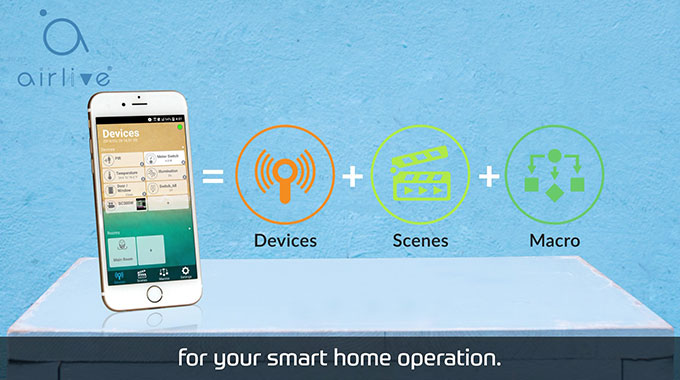 "Your House, your rules : AirLive ""Smartlife Plus IoT APP"" operation guide for Smart Home"