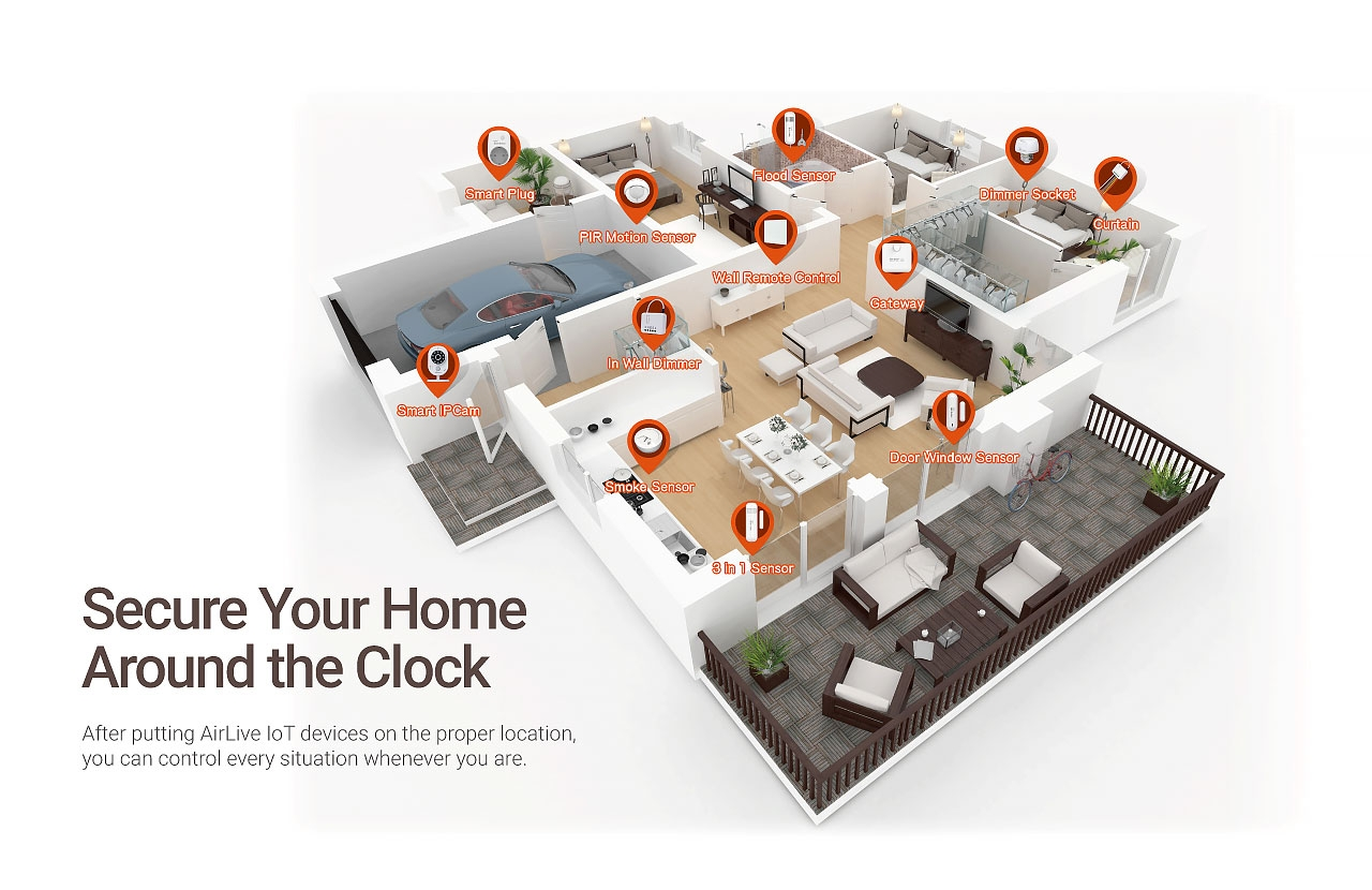 Support AirLive smart home system