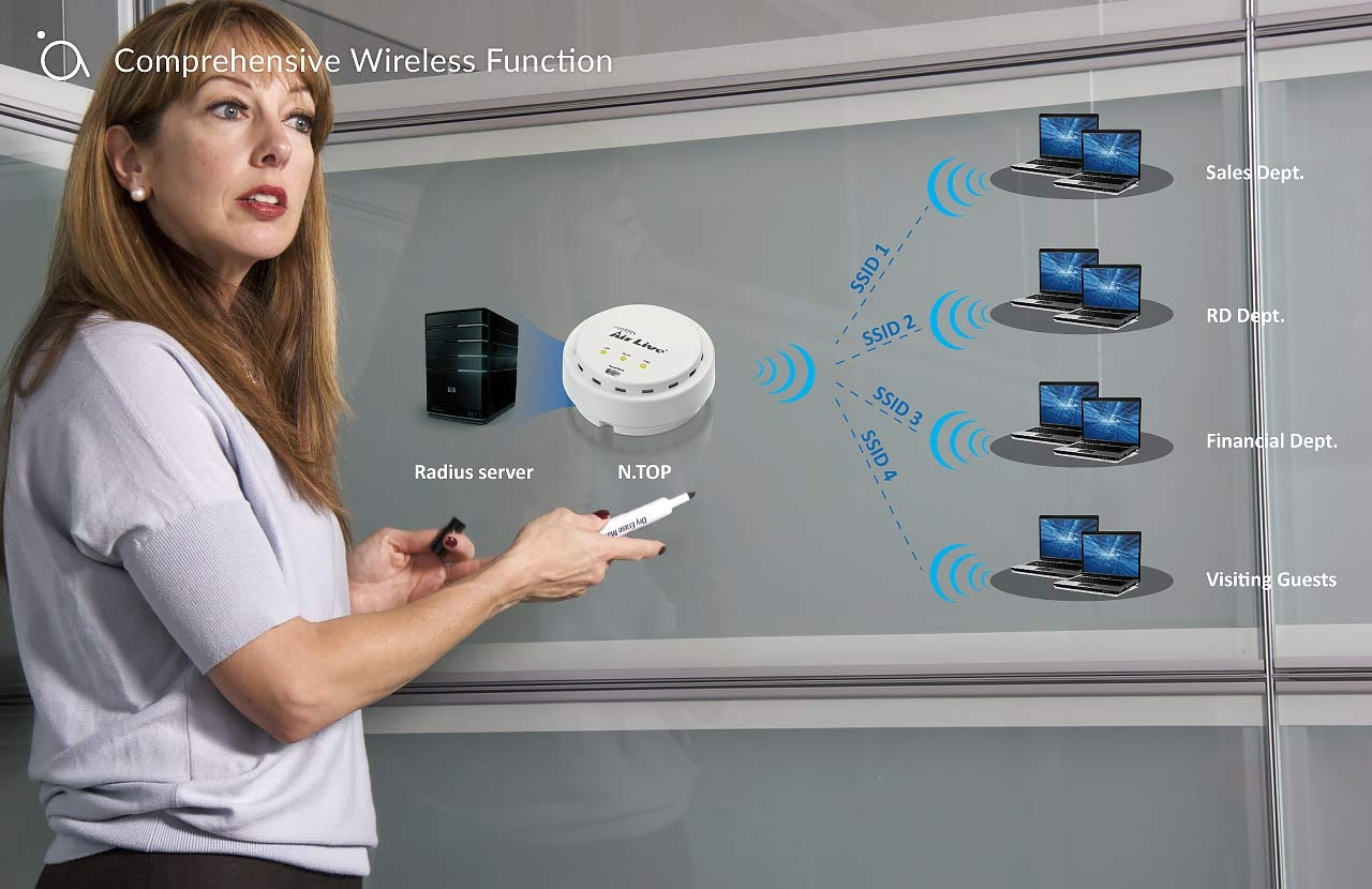 Comprehensive Wireless Function