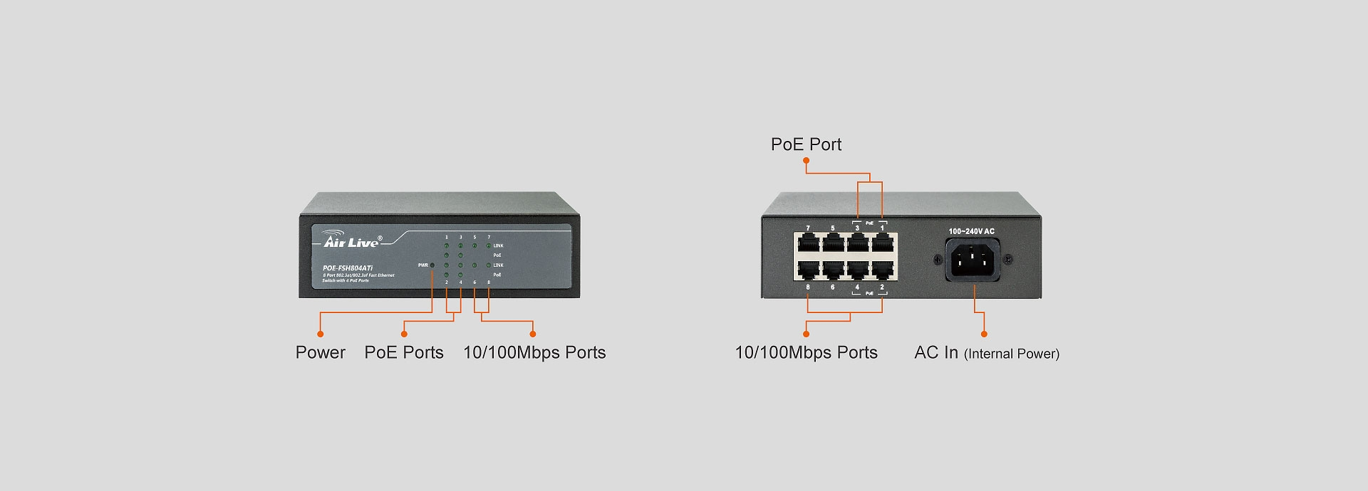 Reliable compact size PoE switch