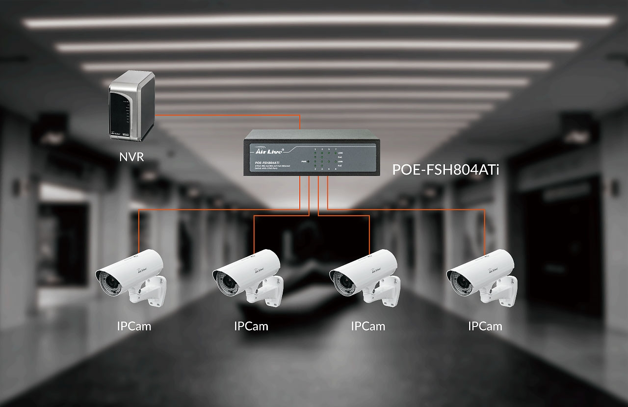 8-Port PoE Switch for IP Surveillance