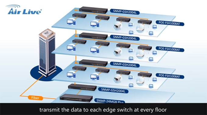 AirLive Fiber Swtich for Speedy Transmission Hotel Solution